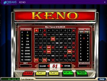 Gambling keno niagara fallsview hotel casino