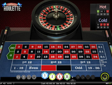 Online Roulette For Fun