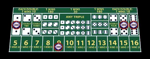Betting sic bo trick st helens vs wigan betting odds
