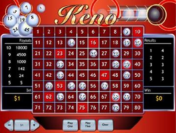 Best strategy to win keno