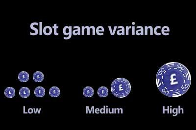 Slot game variance
